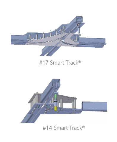 Encore #17 and #14 Smart Track®
