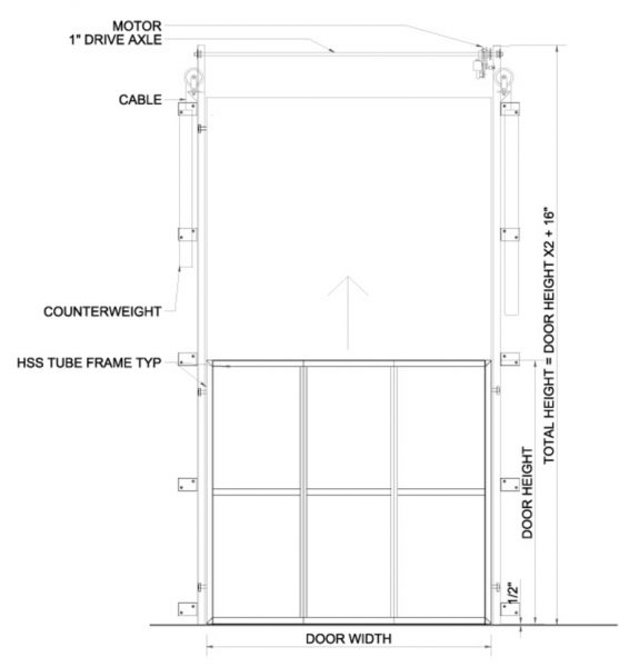 Renlita S500 Liftaway Doors diagram